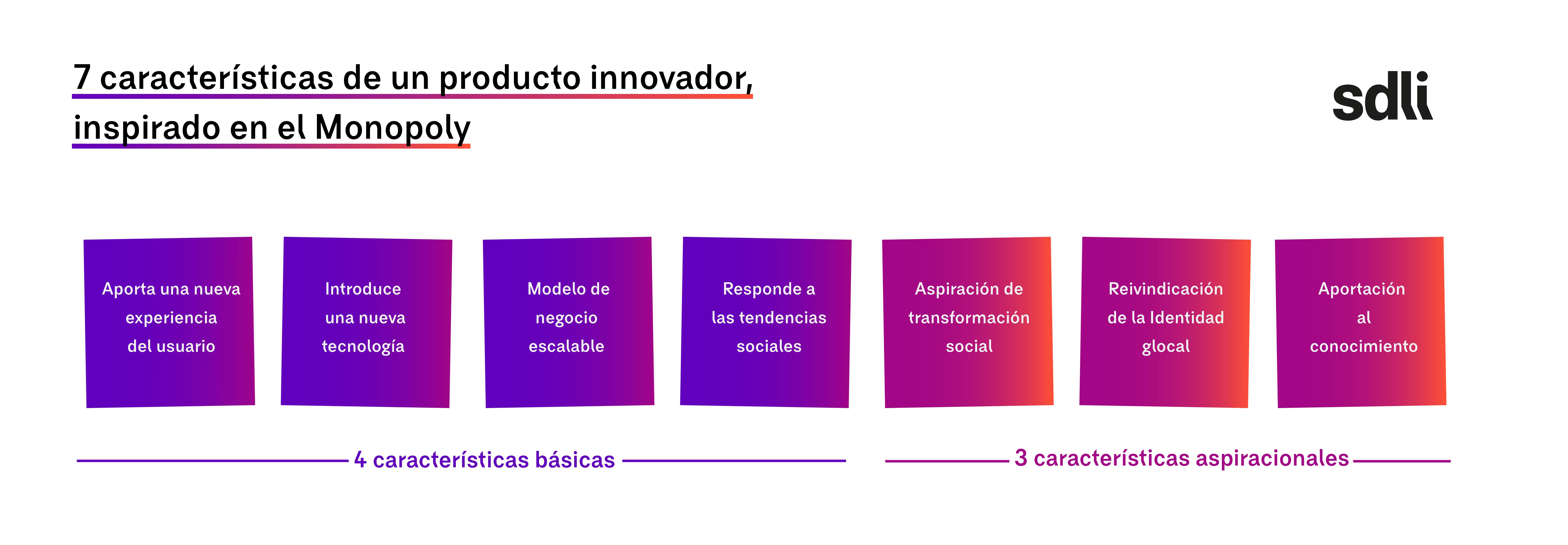 7 características de un producto innovador